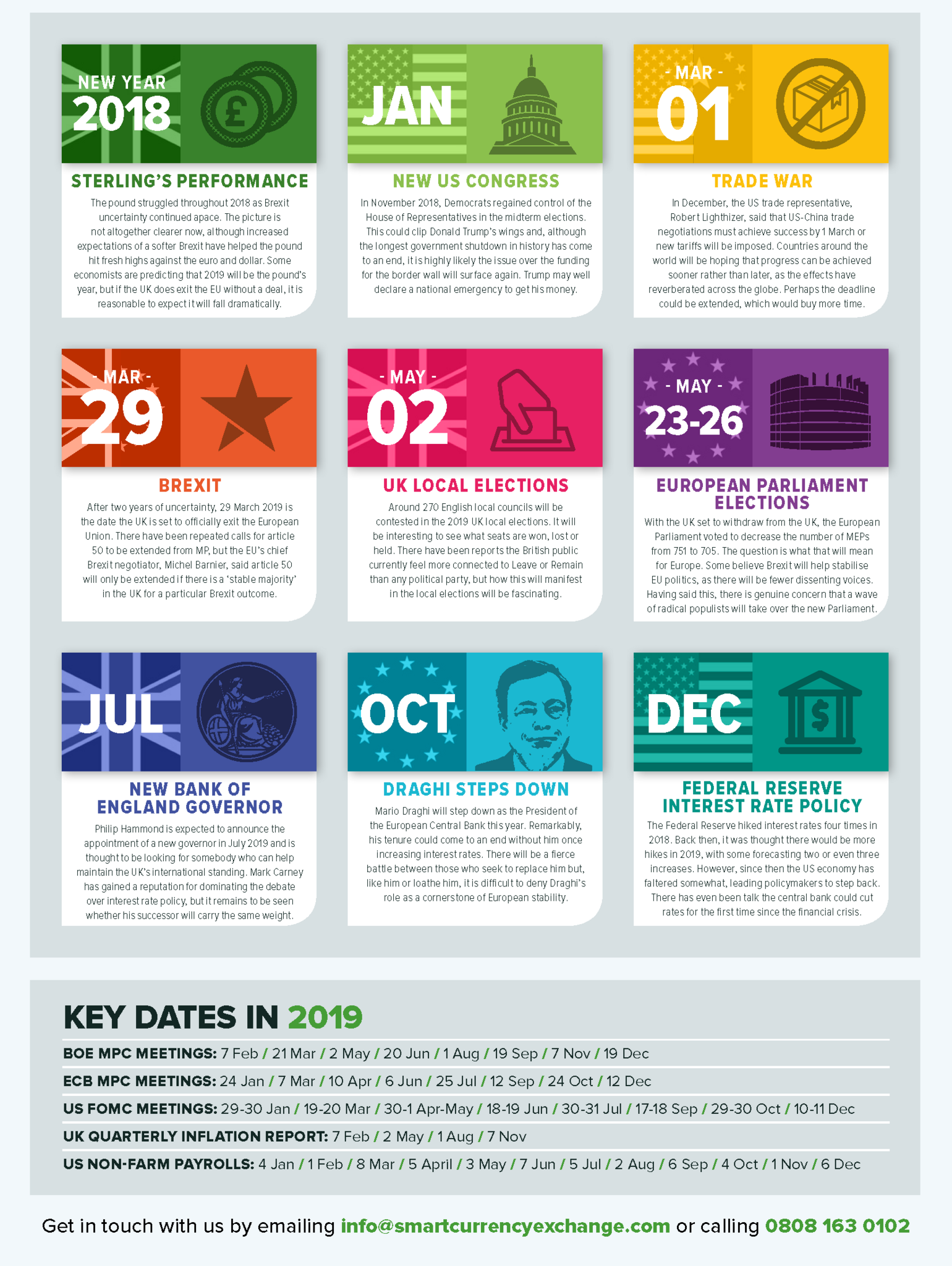 These are the key dates for your diary on the exchange rates in 2019.